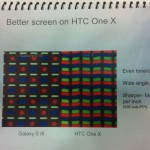 HTC One X vs Samsung Galaxy S3 Display Quality