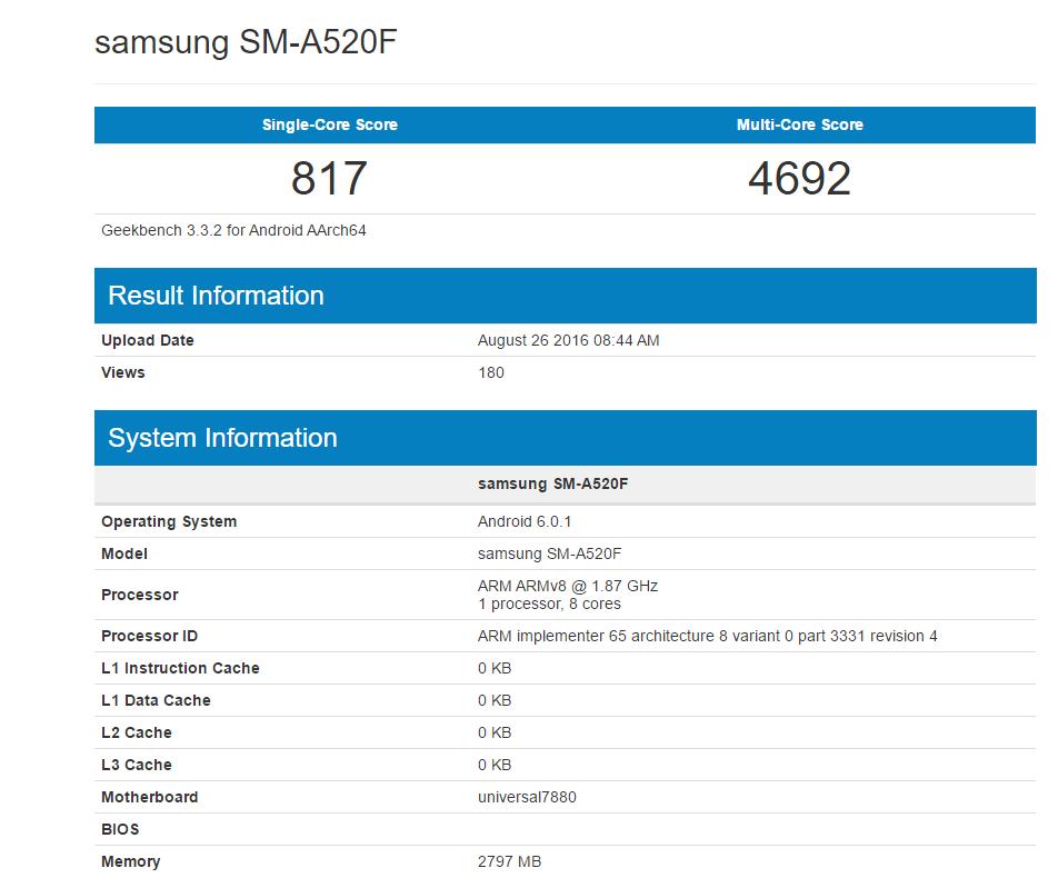 Galaxy A5 Geekbench