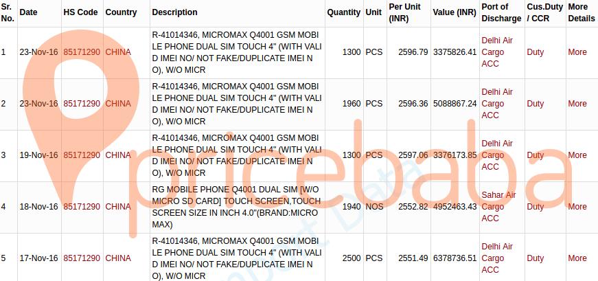 micromax-vdeo-1-q4001-import