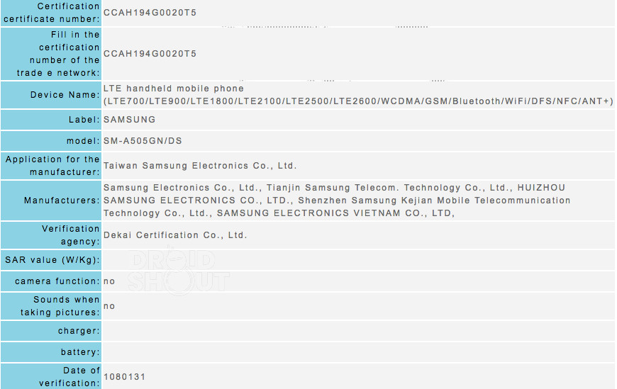 Galaxy A50 NCC Certified