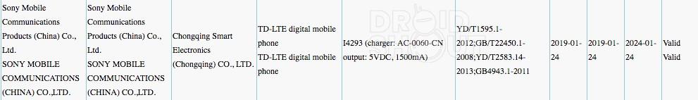 Xperia XA3 3C Certification