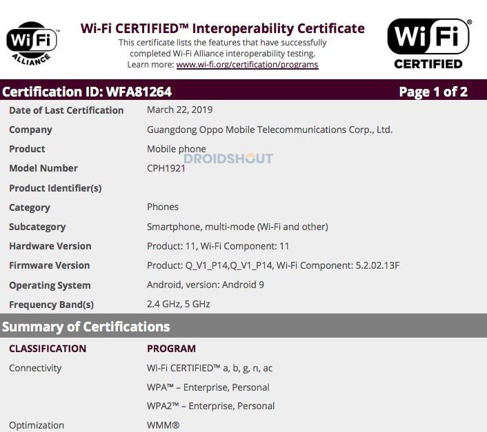 OPPO CPH1921 Wi-Fi Certification