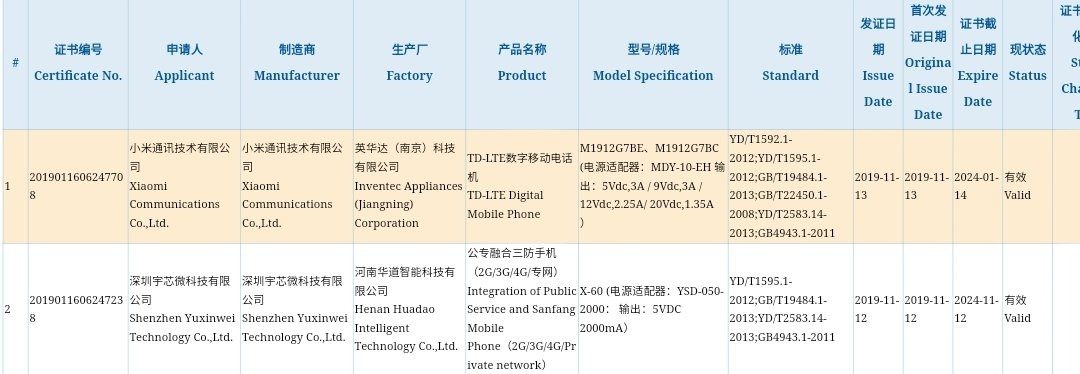 poco f2 3c certification