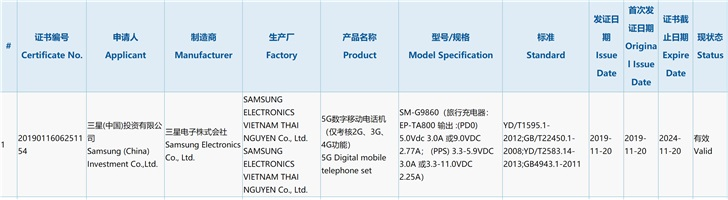 samsung galaxy s11 3c certification